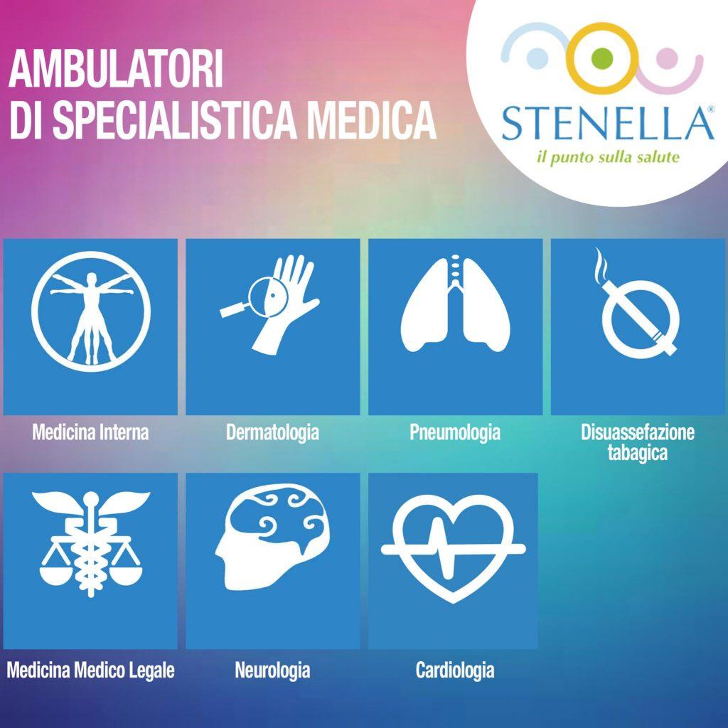 Ambulatori di specialistica medica