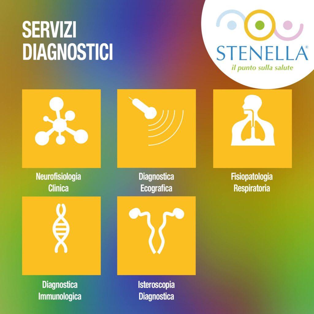 Servizi diagnostici
